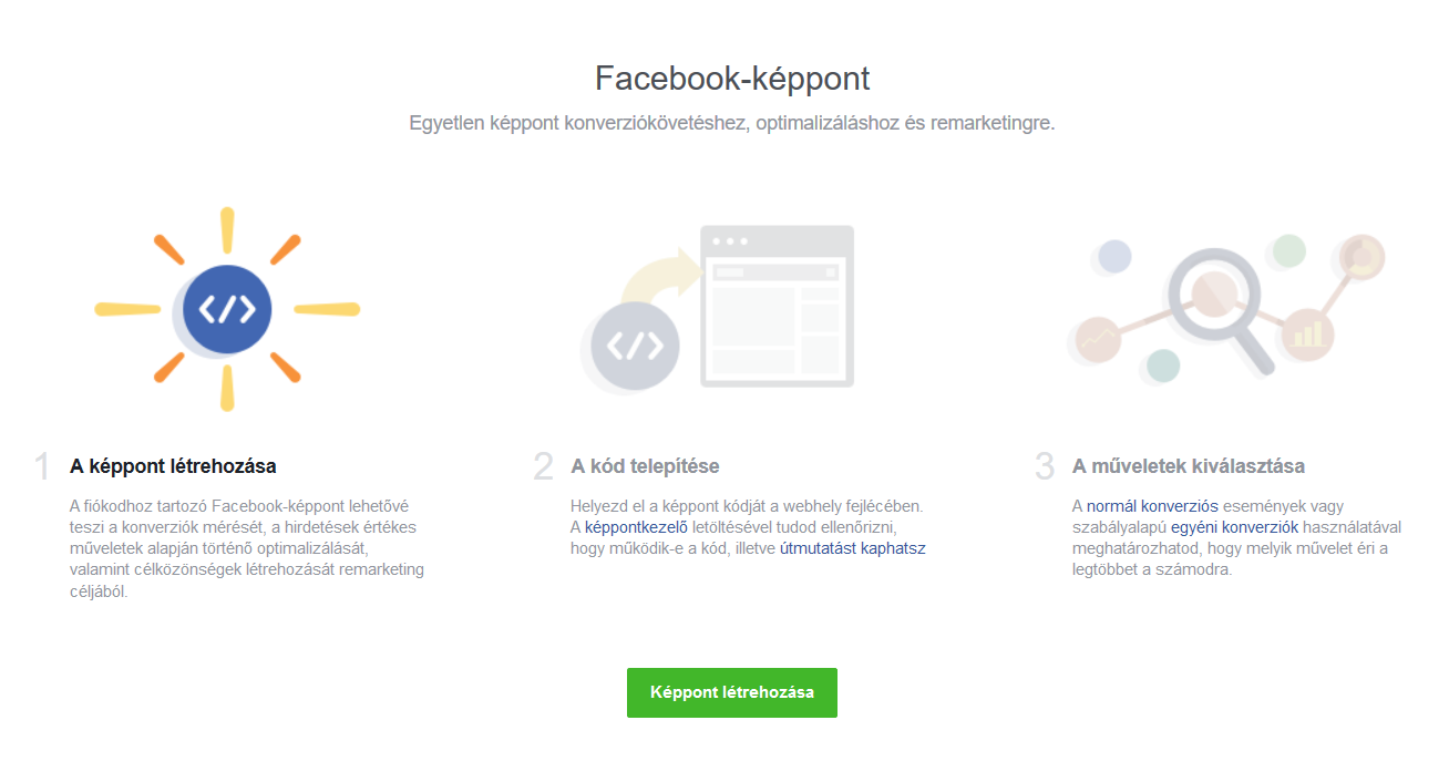 Facebook-képpont létrehozása